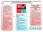 Identifying and Responding to Mental Health in Schools and the Effects on Student Achievement