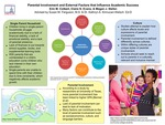 Parental Involvement and External Factors that Influence Academic Success