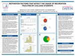 Motivation Factors that Affect the Usage of the Recreation Facility by College Students