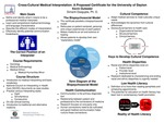 Cross-Cultural Medical Interpretation: A Proposed Certificate for the University of Dayton