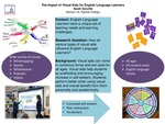 The Impact of Visual Aids for English Language Learners