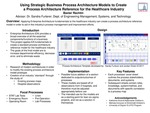 Using Strategic Business Process Architecture Models to Create a Process Architecture Reference for the Healthcare Industry