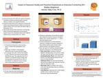 Impact of Classroom Quality and Preschool Experiences on Executive Functioning