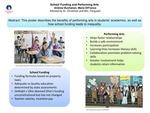 School Funding and Extracurricular Activities