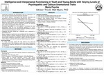 Intelligence and Interpersonal Functioning in Youth and Young Adults with Varying Levels of Psychopathic and Callous-Unemotional Traits
