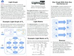 Lights Out - An Exploration of Domination in Graph Theory