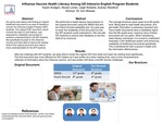 Influenza Vaccine Health Literacy Among UD Intensive English Program Students