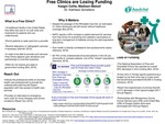 Free Clinics are Losing Funding