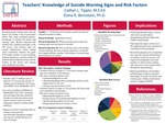 Teachers' Knowledge of Suicide Warning Signs and Risk Factors