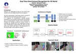Real Time Hand Gesture Recognition for 3D World