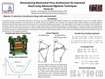 Dimensioning Mechanical Press Architectures for Improved Dwell using Advanced Algebraic Techniques