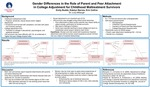Gender Differences in the Role of Parent and Peer Attachment in College Adjustment for Childhood Maltreatment Survivors