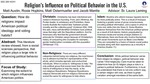 Religion's Influence on Political Behavior in the U.S.