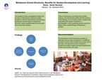 Montessori School Structures: Benefits for Student Development and Learning