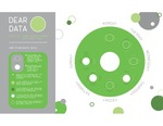 Data Visualization: Claire Brewer